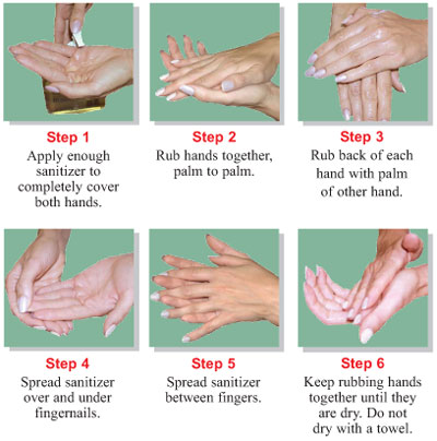 steps for sanitizer